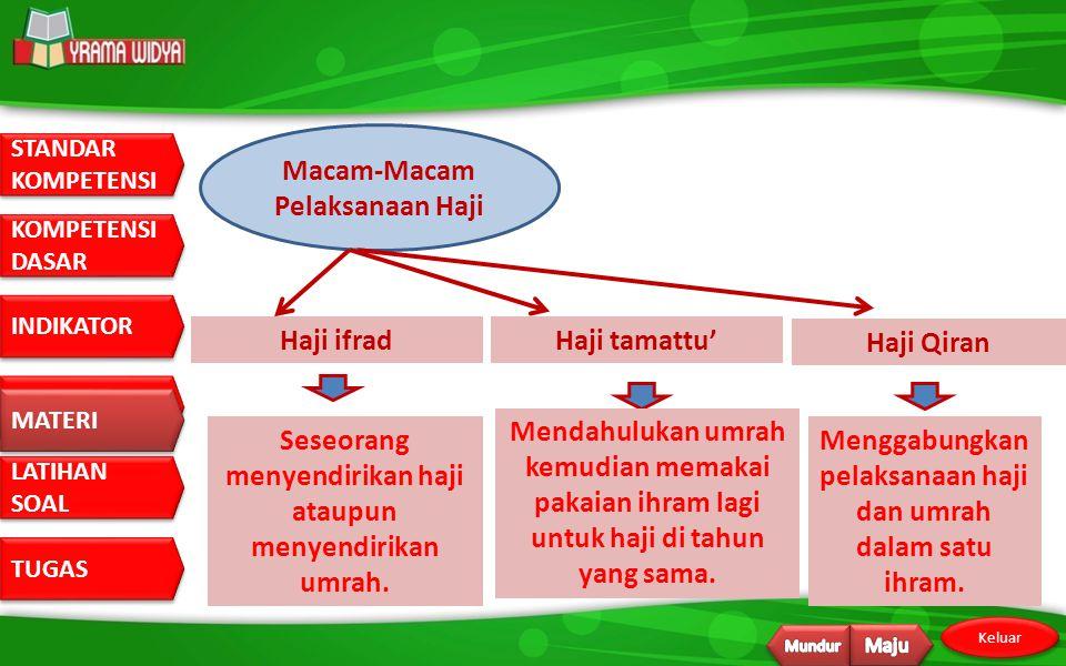 Macam-Macam Pelaksanaan Haji
