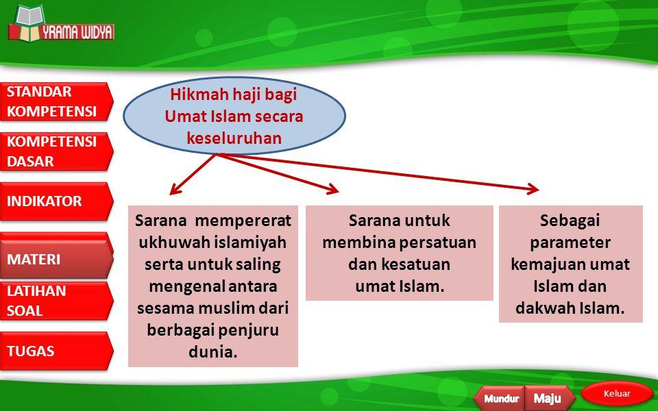 Hikmah haji bagi Umat Islam secara keseluruhan
