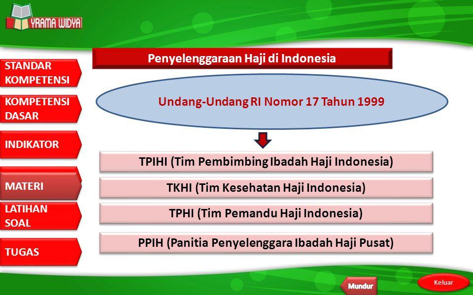 Penyelenggaraan Haji di Indonesia