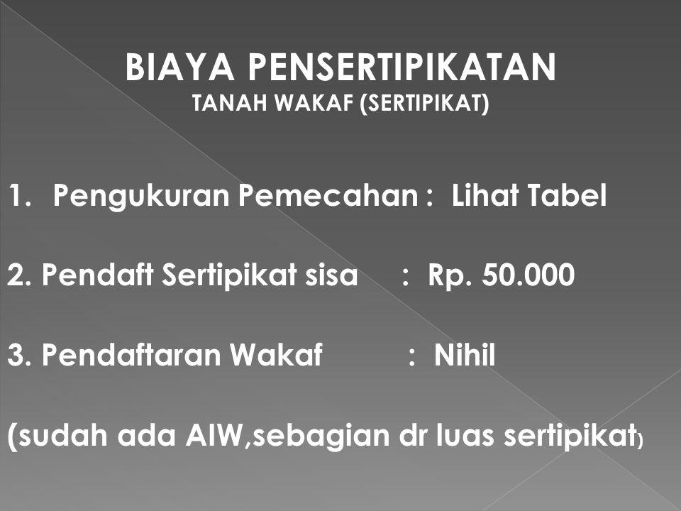 BIAYA PENSERTIPIKATAN TANAH WAKAF (SERTIPIKAT)