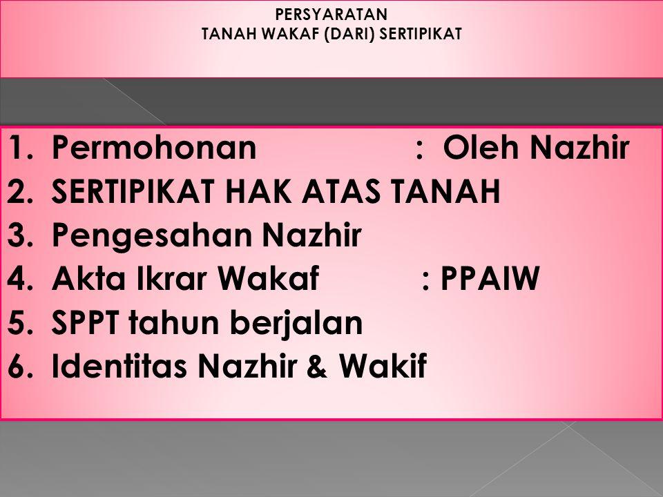 TANAH WAKAF (DARI) SERTIPIKAT