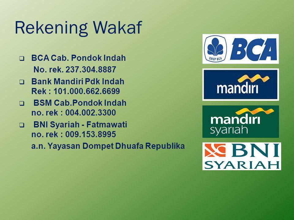 Rekening Wakaf BCA Cab. Pondok Indah No. rek. 237.304.8887