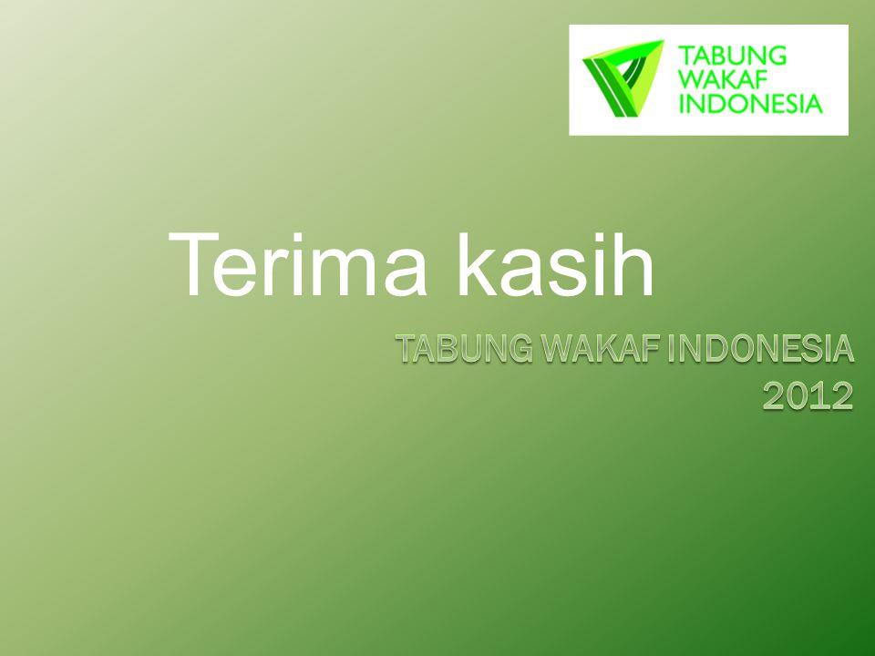 Tabung Wakaf Indonesia 2012