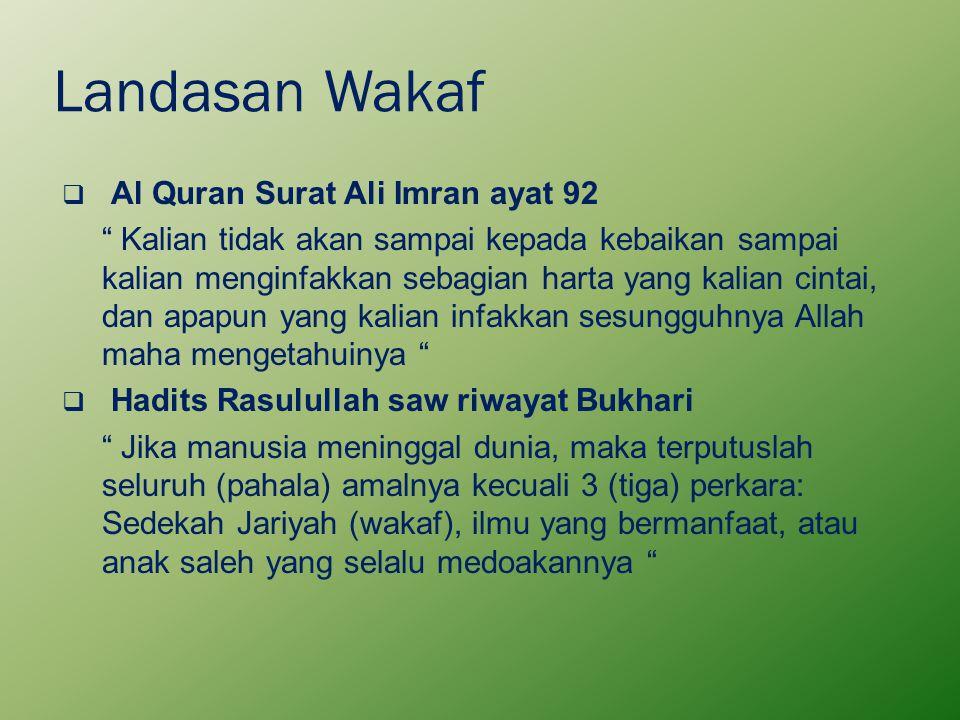 Landasan Wakaf Al Quran Surat Ali Imran ayat 92