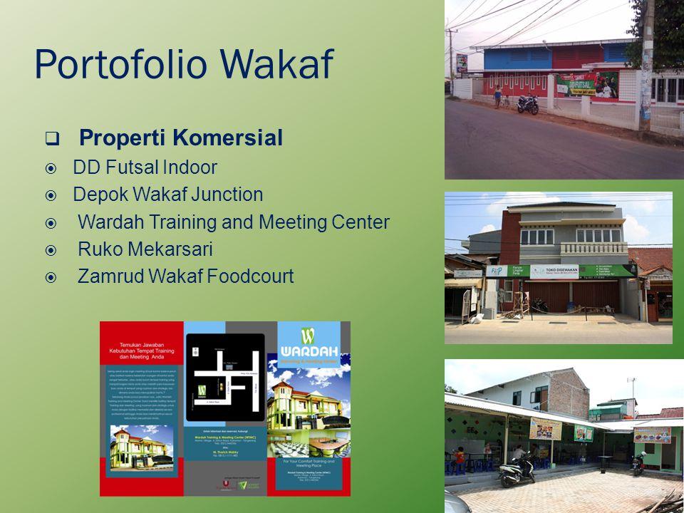 Portofolio Wakaf Properti Komersial DD Futsal Indoor