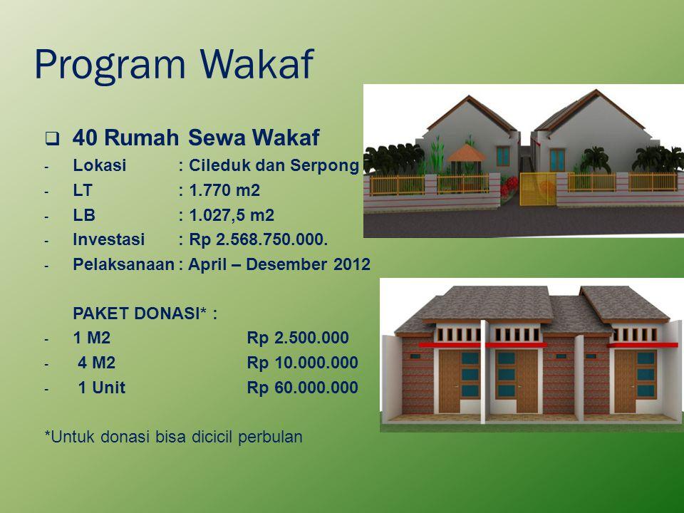 Program Wakaf 40 Rumah Sewa Wakaf Lokasi : Cileduk dan Serpong