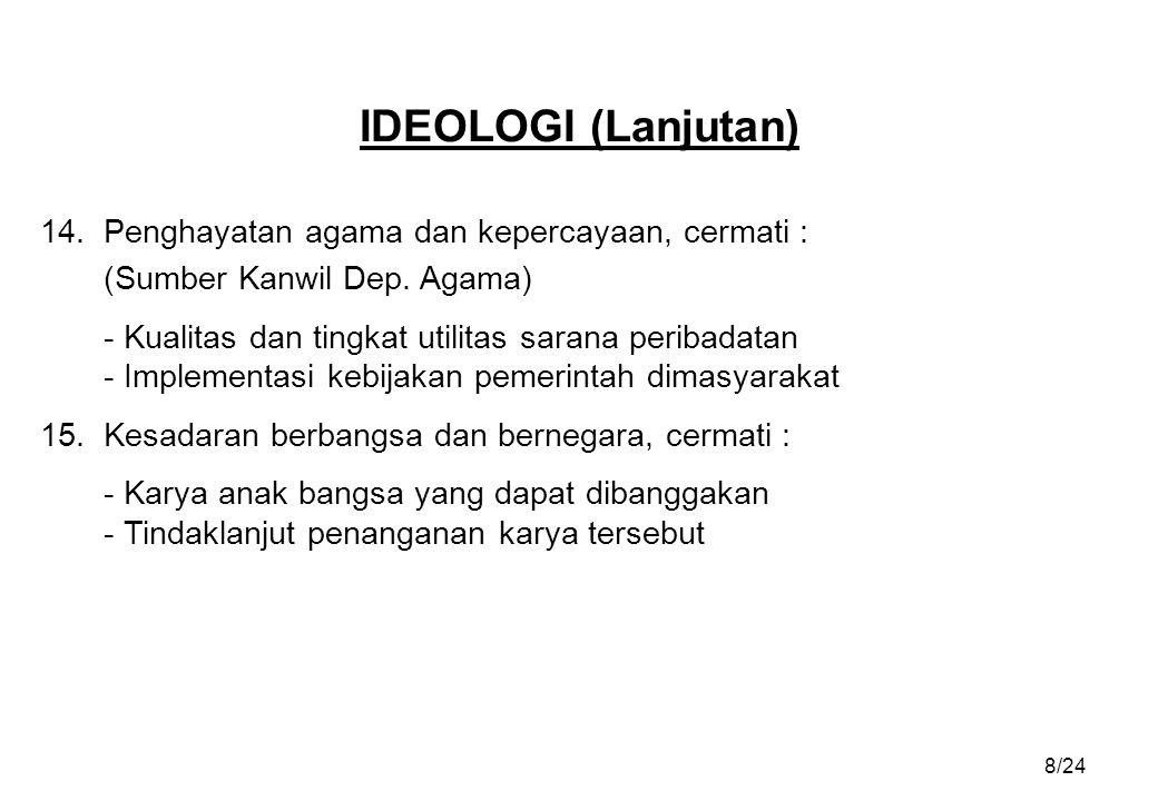 IDEOLOGI (Lanjutan) 14. Penghayatan agama dan kepercayaan, cermati :