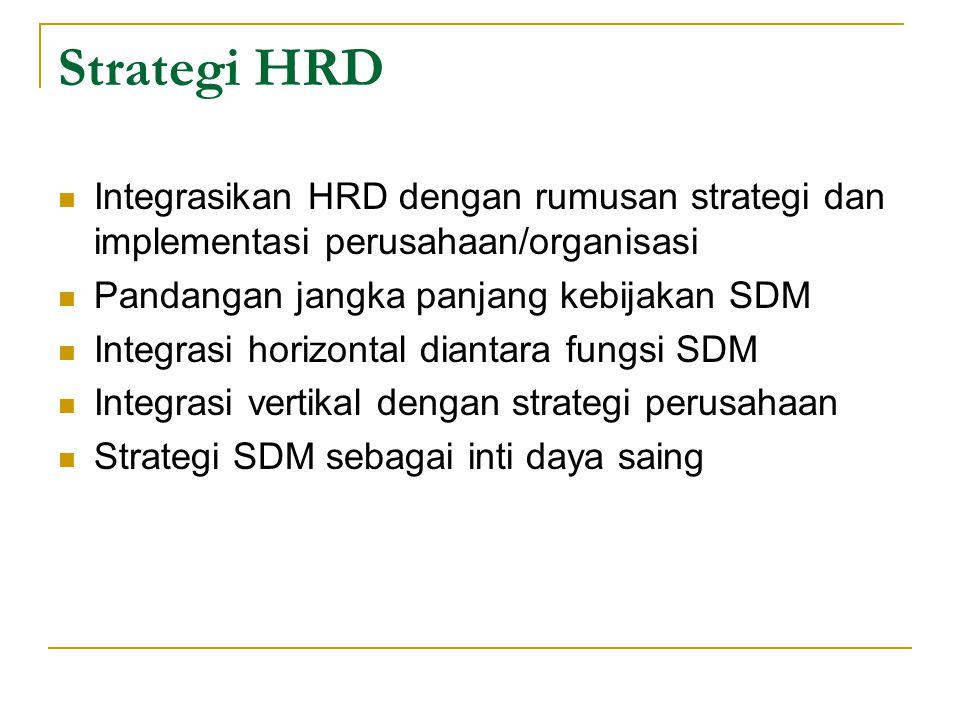 Strategi HRD Integrasikan HRD dengan rumusan strategi dan implementasi perusahaan/organisasi. Pandangan jangka panjang kebijakan SDM.