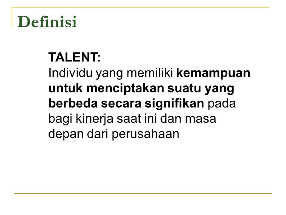 Definisi TALENT: