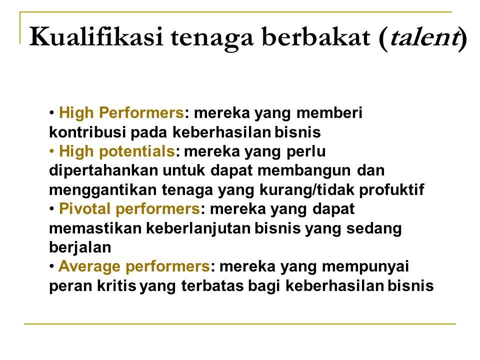 Kualifikasi tenaga berbakat (talent)