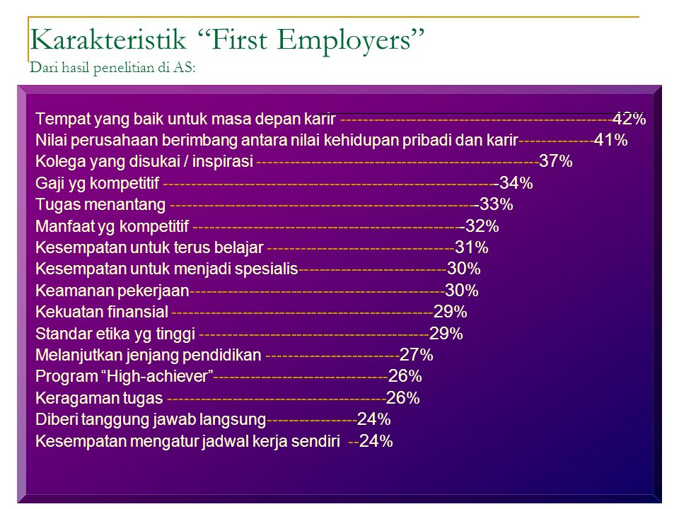 Karakteristik First Employers Dari hasil penelitian di AS: