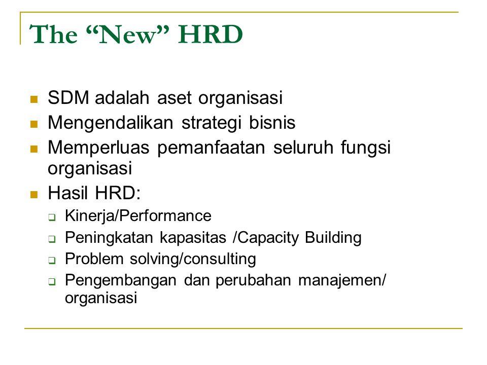 The New HRD SDM adalah aset organisasi Mengendalikan strategi bisnis