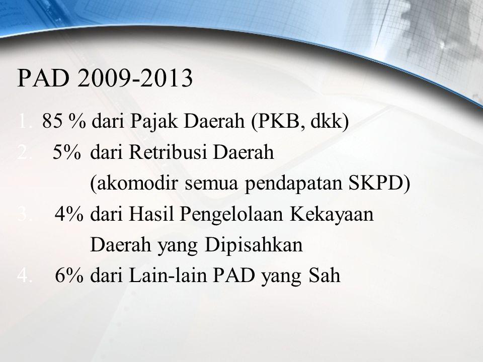 PAD 2009-2013 85 % dari Pajak Daerah (PKB, dkk)