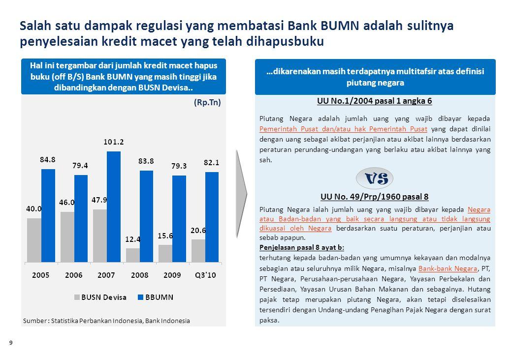 Untuk itu pada tahun 2006 Pemerintah telah menerbitkan PP 33/2006 dan PMK 87/2006 untuk membantu penyelesaian NPL di Bank BUMN