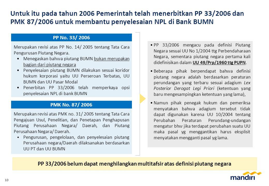 Selanjutnya pada tahun 2009, Panitia Anggaran DPR dan Pemerintah melalui UU No 47/2009 telah menyetujui pemberian kewenangan penyelesaian NPL perbankan BUMN dengan mengacu pada hukum korporasi