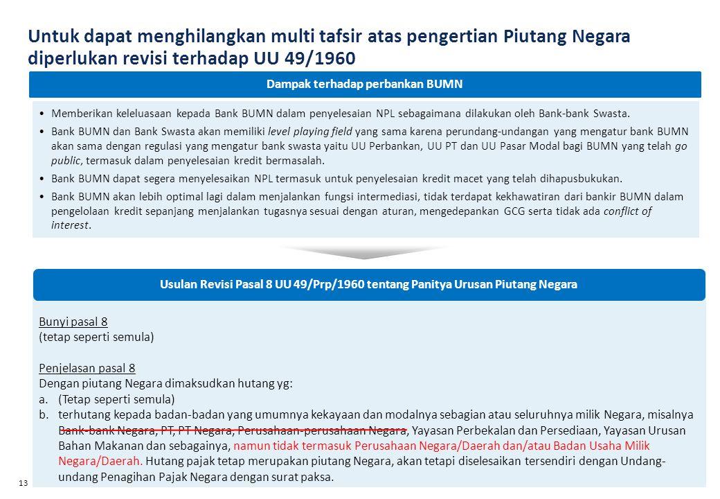Di samping itu, diperlukan revisi atas UU 17/2003 tentang Keuangan Negara untuk mendukung upaya harmonisasi peraturan perundang-undangan terkait penyelesaian NPL Bank BUMN