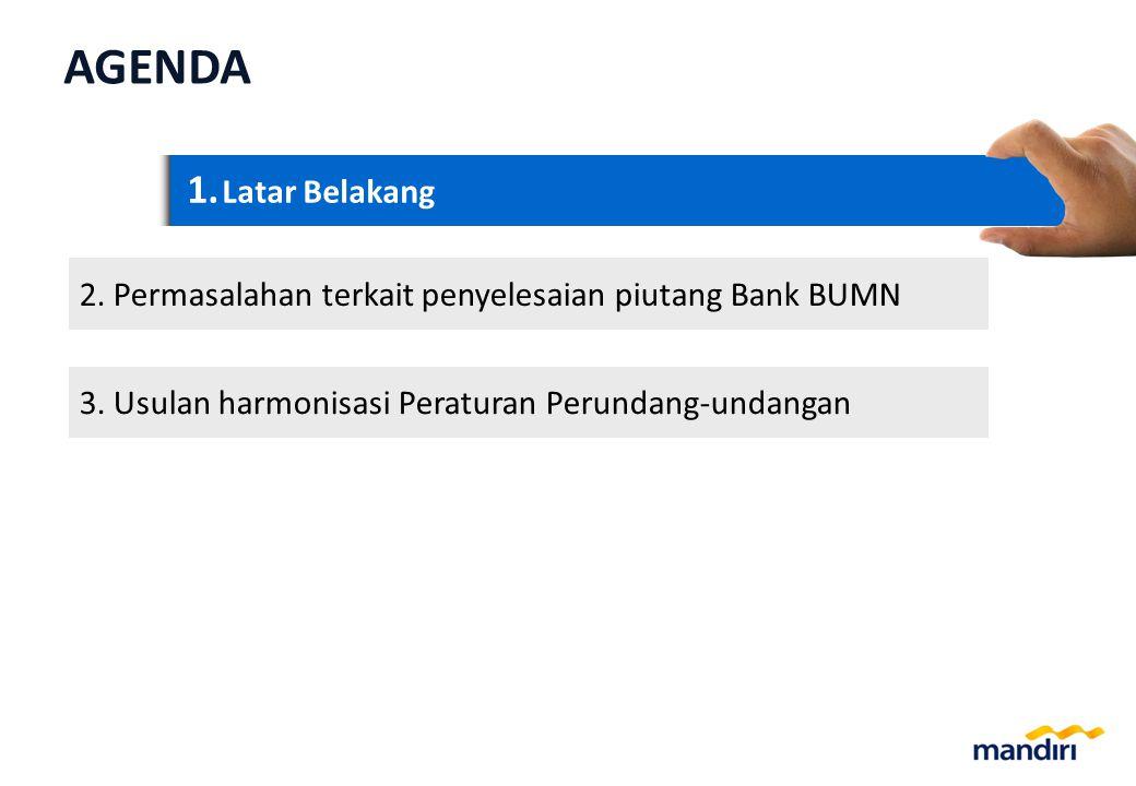 Jumlah Bank Umum di Indonesia Jenis Kredit yang disalurkan