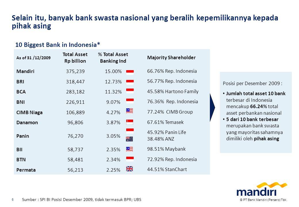 Di sisi lain, Bank BUMN dihadapkan pada regulasi yang lebih ketat dibandingkan dengan perbankan swasta