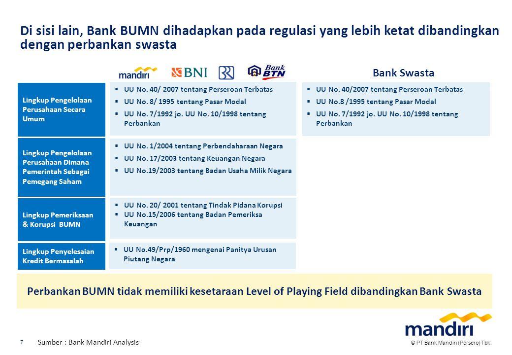 AGENDA Latar Belakang. Permasalahan terkait penyelesaian piutang Bank BUMN.