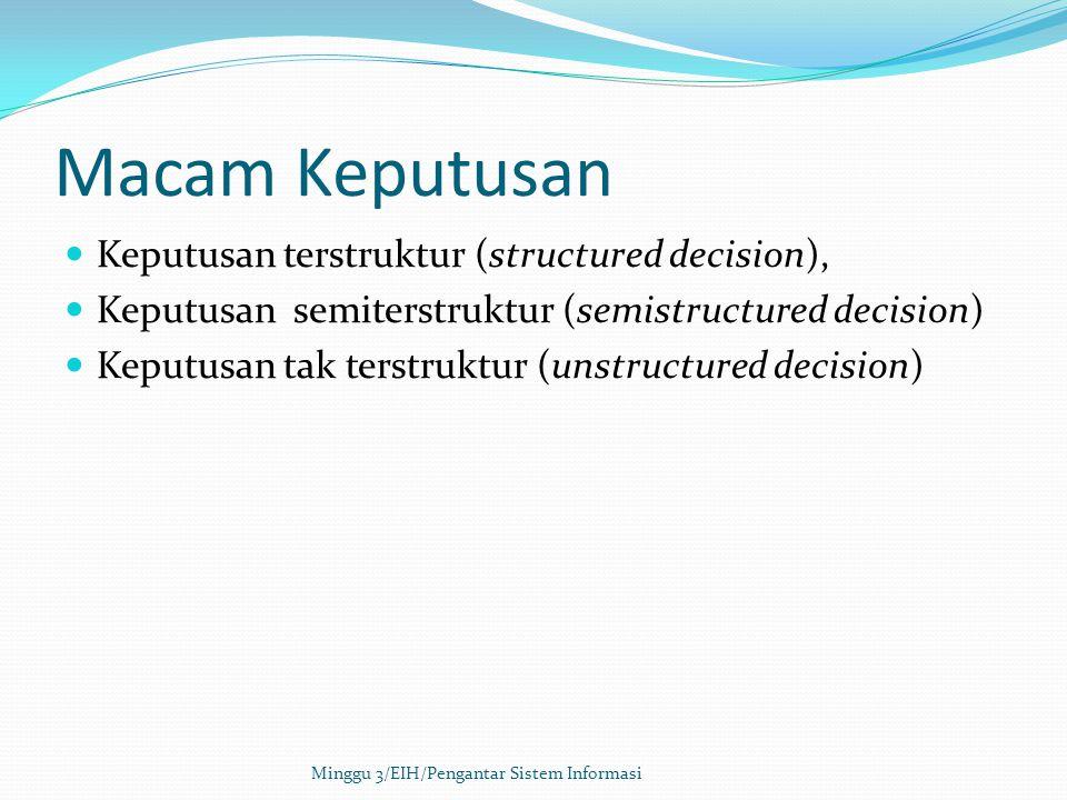 Macam Keputusan Keputusan terstruktur (structured decision),