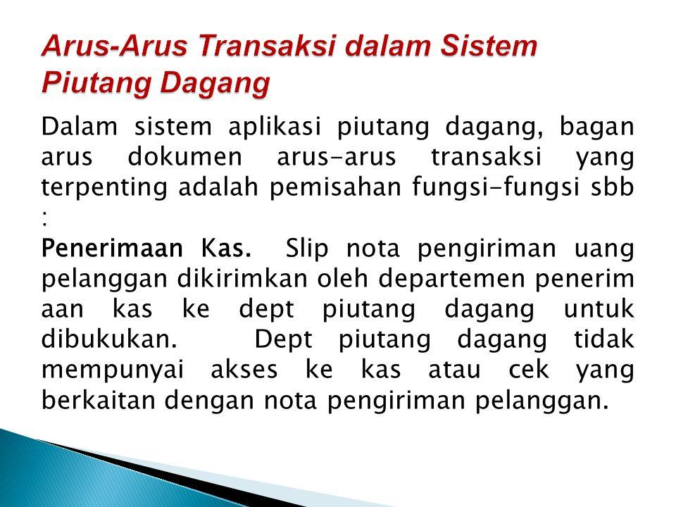 Arus-Arus Transaksi dalam Sistem Piutang Dagang