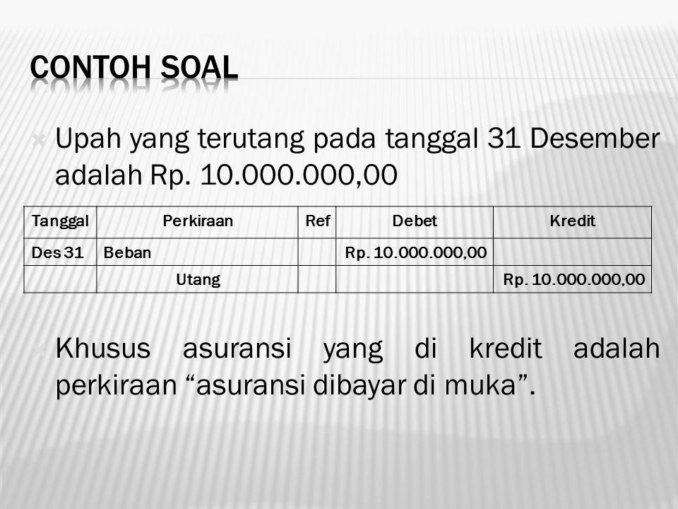 Contoh soal Upah yang terutang pada tanggal 31 Desember adalah Rp. 10.000.000,00.