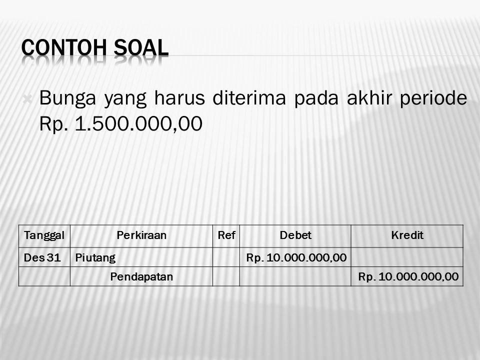 Contoh soal Bunga yang harus diterima pada akhir periode Rp. 1.500.000,00. Tanggal. Perkiraan. Ref.