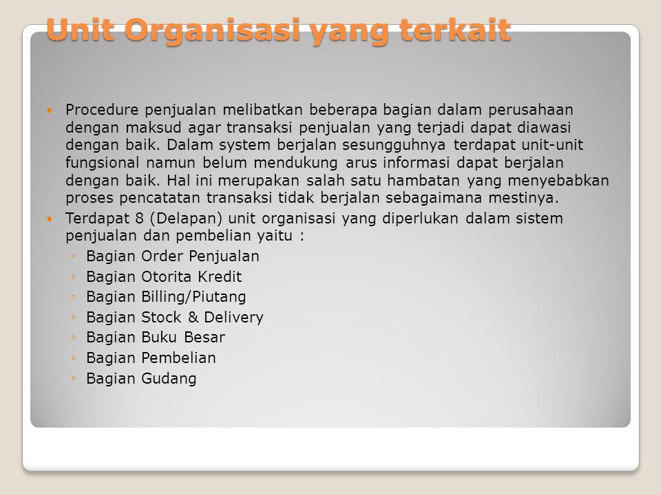 Unit Organisasi yang terkait