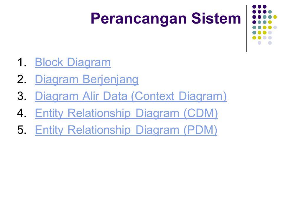 Perancangan Sistem Block Diagram Diagram Berjenjang