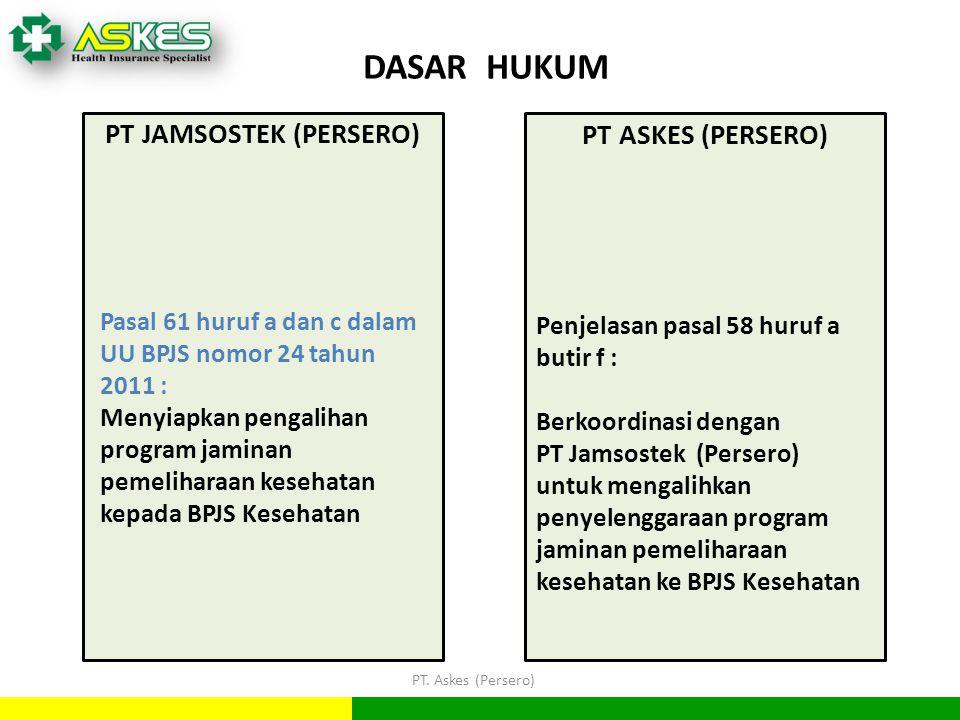 PT JAMSOSTEK (PERSERO)