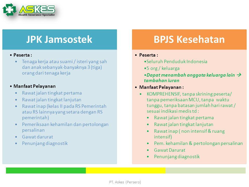 JPK Jamsostek BPJS Kesehatan
