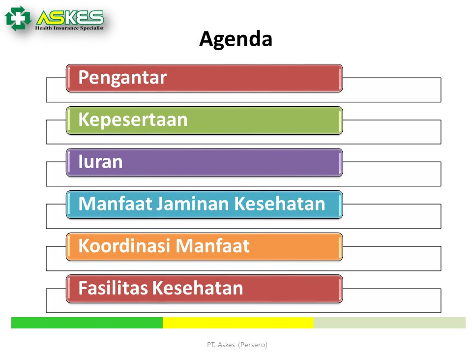 Agenda Pengantar Kepesertaan Iuran Manfaat Jaminan Kesehatan