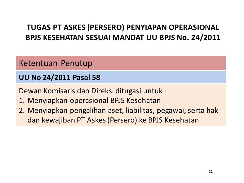 TUGAS PT ASKES (PERSERO) PENYIAPAN OPERASIONAL BPJS KESEHATAN SESUAI MANDAT UU BPJS No. 24/2011