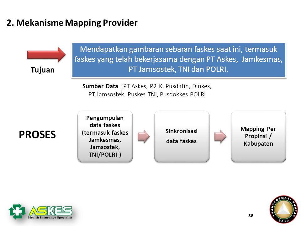 Mapping Per Propinsi / Kabupaten