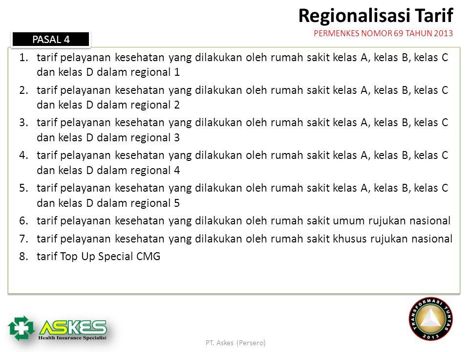 Regionalisasi Tarif PERMENKES NOMOR 69 TAHUN 2013. PASAL 4.