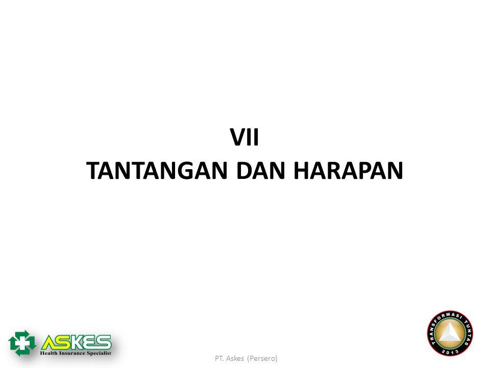 TANTANGAN DAN HARAPAN VII Perpres No. 12 Tahun 2013 ttg