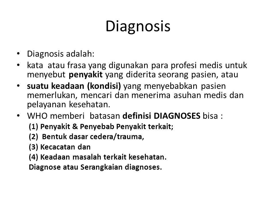 Diagnosis Diagnosis adalah: