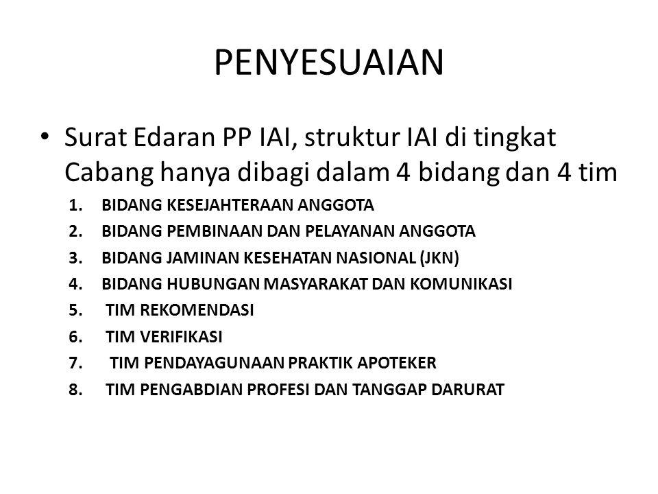 PENYESUAIAN Surat Edaran PP IAI, struktur IAI di tingkat Cabang hanya dibagi dalam 4 bidang dan 4 tim.