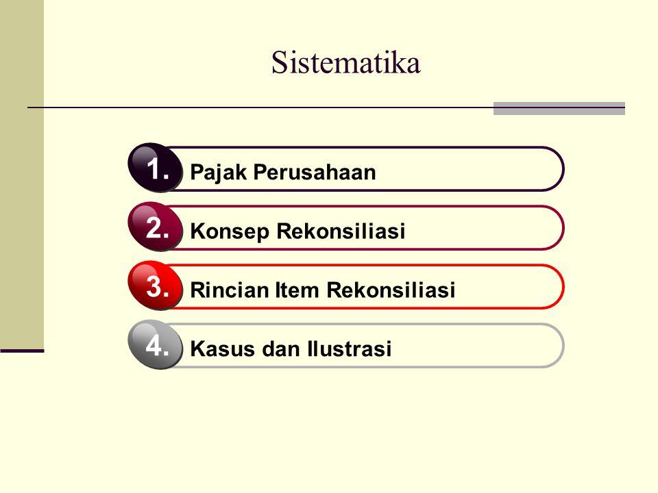 Sistematika 1. 2. 3. 4. Pajak Perusahaan Konsep Rekonsiliasi