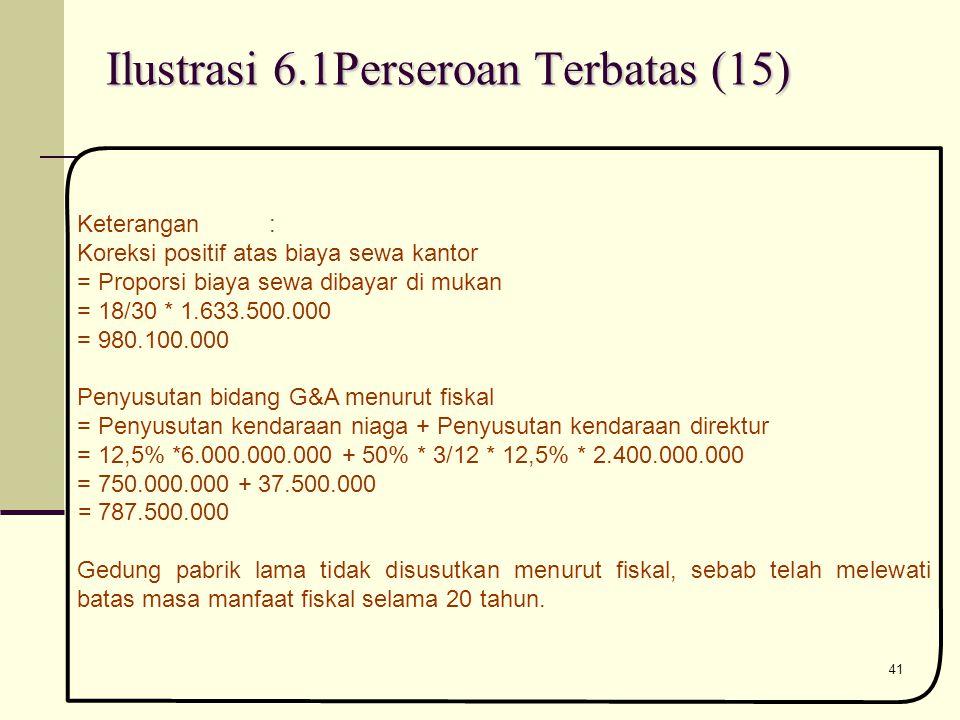 Ilustrasi 6.1Perseroan Terbatas (15)