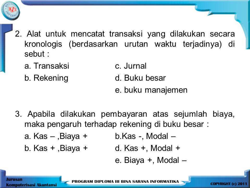 2. Alat untuk mencatat transaksi yang dilakukan secara kronologis (berdasarkan urutan waktu terjadinya) di sebut :