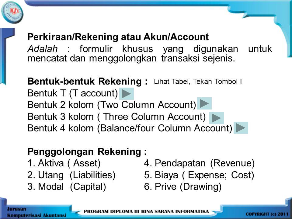 Perkiraan/Rekening atau Akun/Account