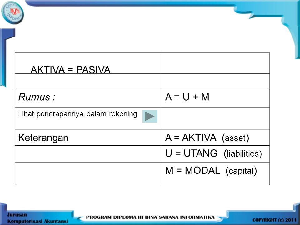 U = UTANG (liabilities) M = MODAL (capital) AKTIVA = PASIVA