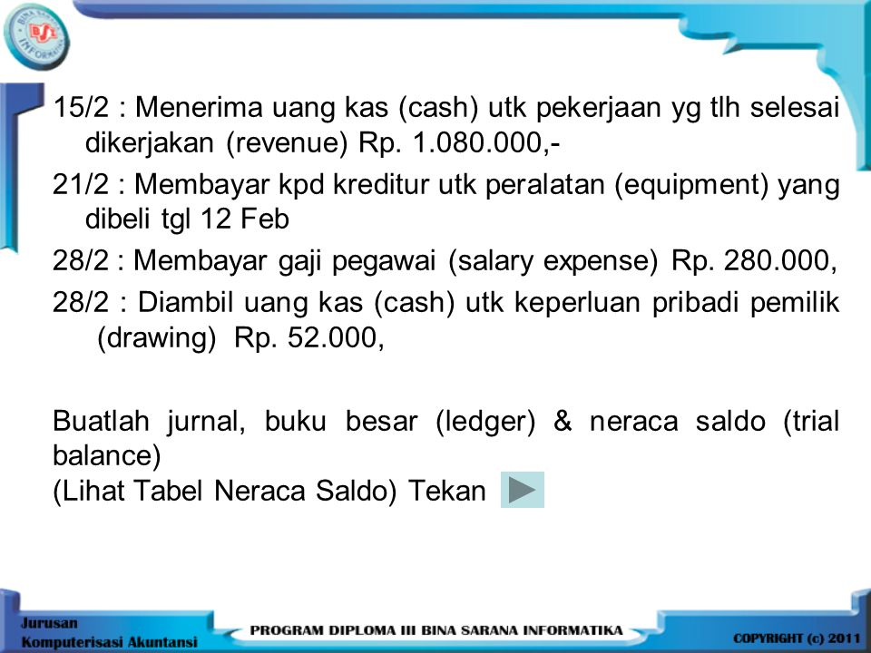 15/2 : Menerima uang kas (cash) utk pekerjaan yg tlh selesai dikerjakan (revenue) Rp. 1.080.000,-