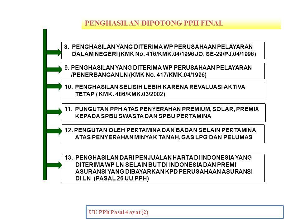 PENGHASILAN DIPOTONG PPH FINAL