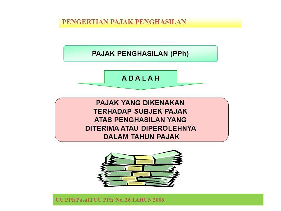 PAJAK PENGHASILAN (PPh) DITERIMA ATAU DIPEROLEHNYA