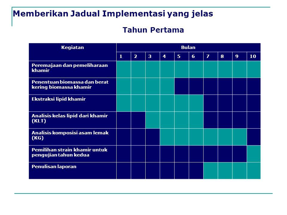 Memberikan Jadual Implementasi yang jelas
