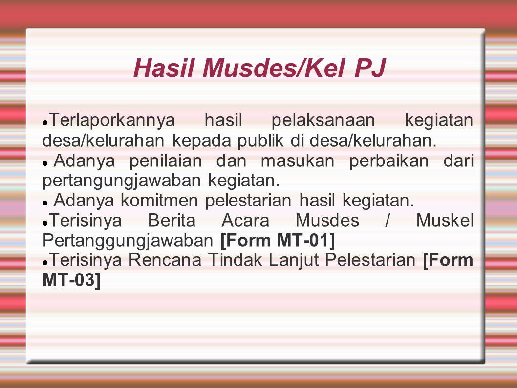 Hasil Musdes/Kel PJ Terlaporkannya hasil pelaksanaan kegiatan desa/kelurahan kepada publik di desa/kelurahan.