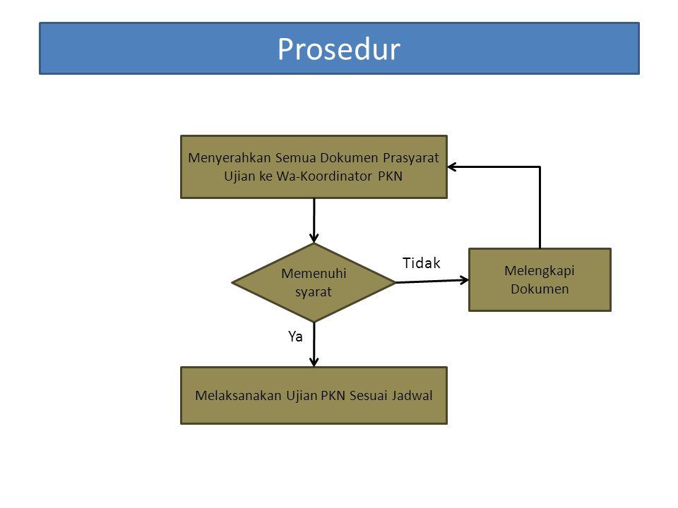 Prosedur Menyerahkan Semua Dokumen Prasyarat Ujian ke Wa-Koordinator PKN. Memenuhi syarat. Tidak.