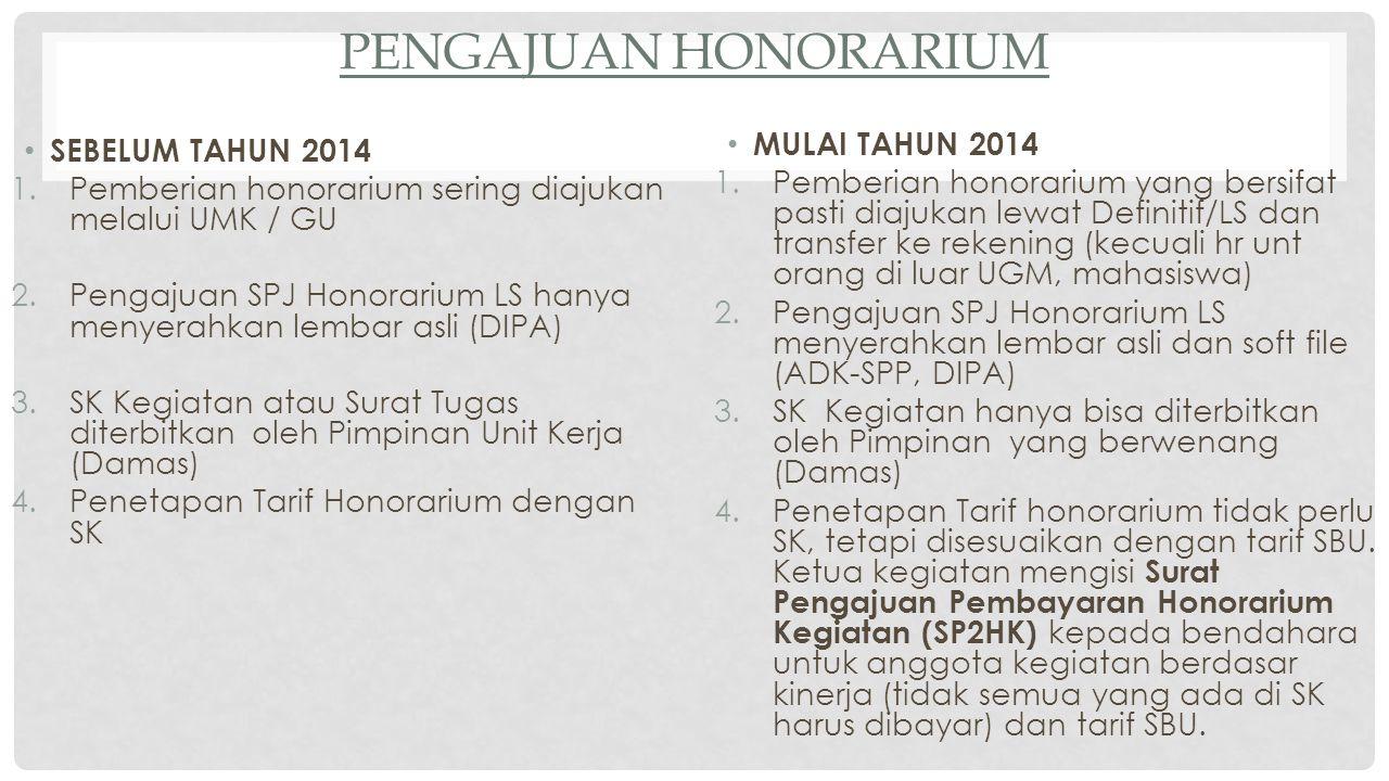 Pengajuan Honorarium MULAI TAHUN 2014 SEBELUM TAHUN 2014